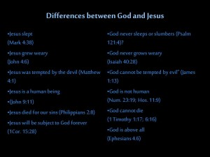 differences between god and jesus2